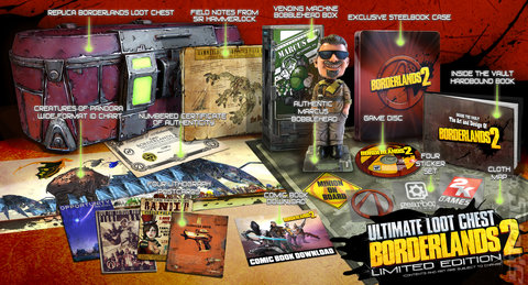 Borderlands 2 Limited Edition